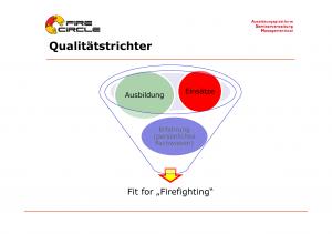 Qualitätsmanagment-Feuerwehr_Qualitätstrichter-Ausbildungslenkung_Feuerwehr-FireCircle